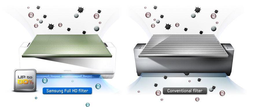 Full HD Filter