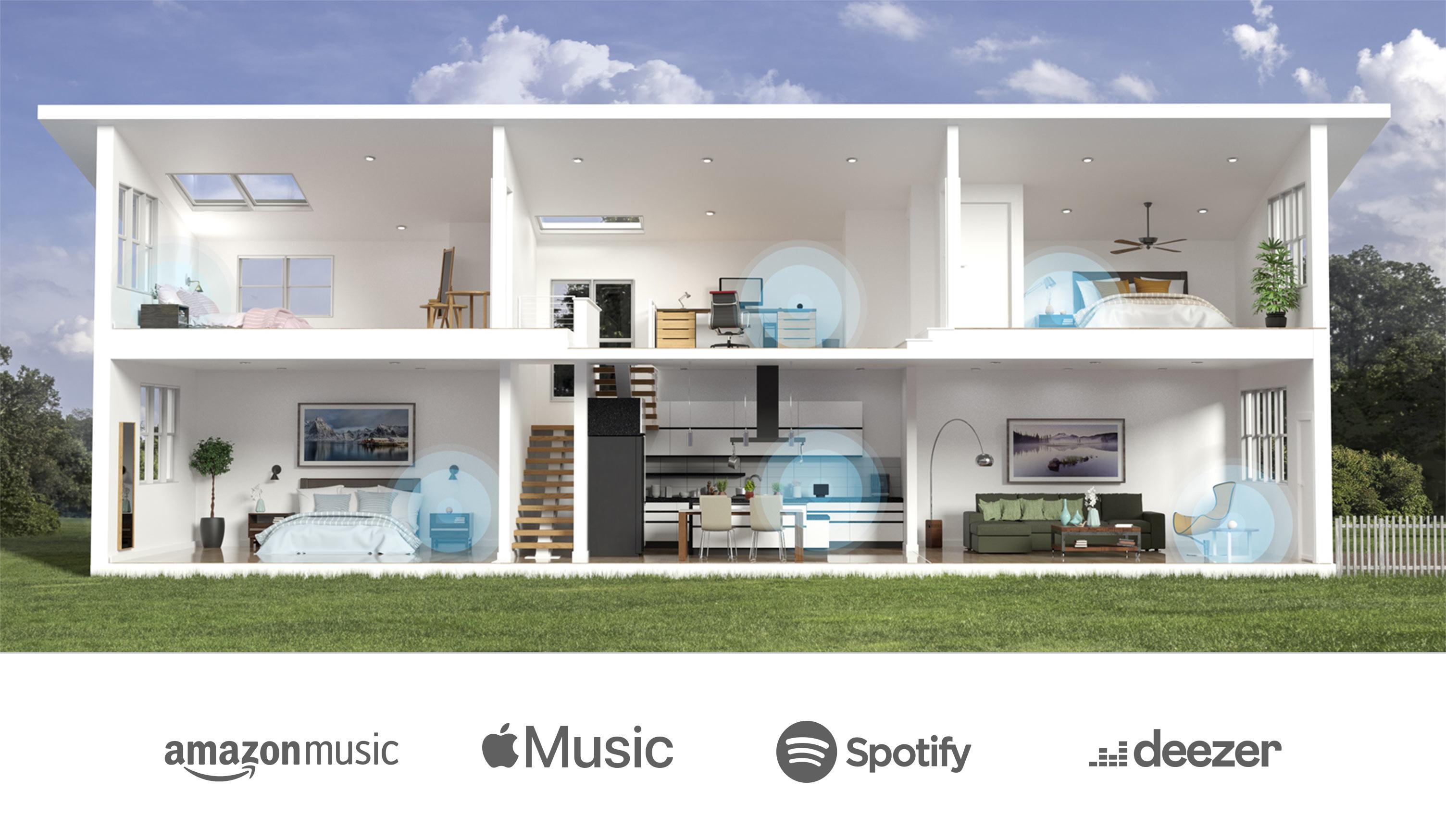 Reproduce música en todas partes.