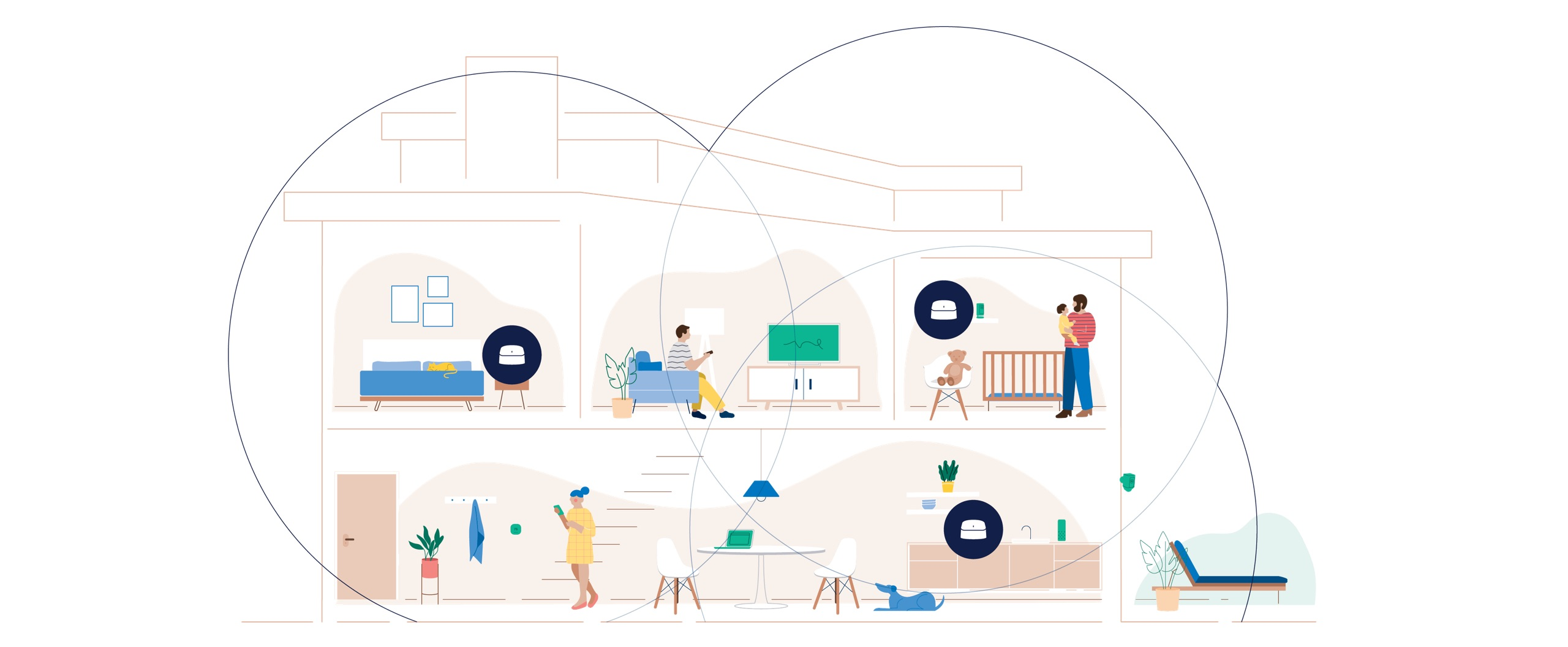 eero throughout your home