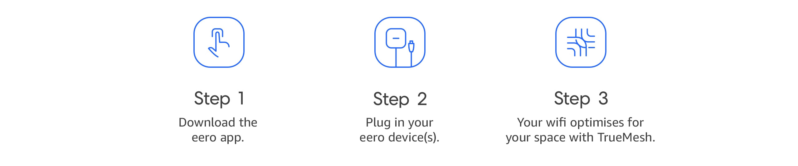 Step 1 download the eero app step 2 plug in your eero devices step 3 your wifi optimises for your sace with TrueMesh
