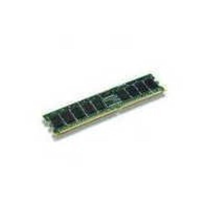 desktop memory ram iiemzvpkje19196