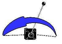 Ezy-glide Steering System for Ezy-Stik III 870 (10