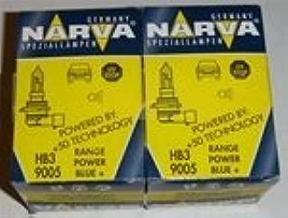 narva range power blue