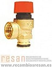 Eolo mini-veiligheidsventiel