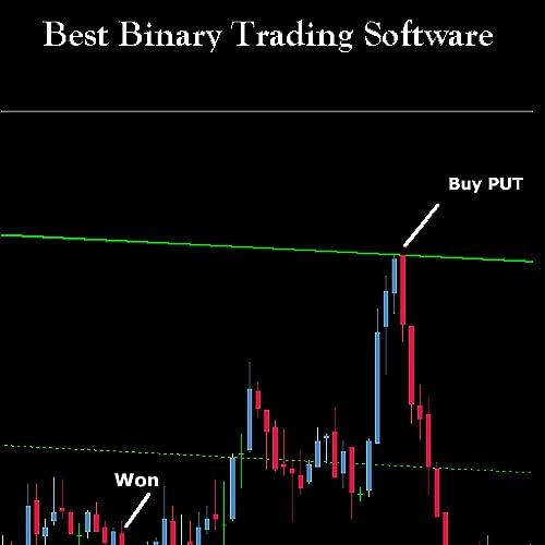 Best Binary Trading Software v2k