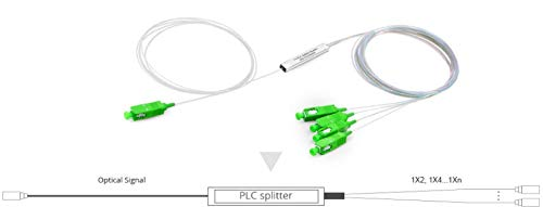 Buy Bargain 1 x 2 SC APC Splitter 2 x 2 PLC POS Passive Optical Splitter,G657 Fiber Splitter Mini Mo...