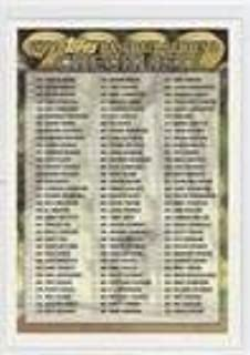 Series 2 Checklist (Yellow) (Baseball Card) 2000 Topps - Checklists #2-1.1