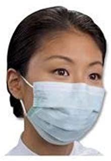 disposamed surgical mask