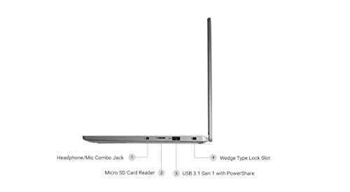 Dell Latitude 3310 || 2 in 1 || i5 8265U || 8GB || 256GB SSD || 13.3