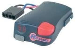 Brake Control Digital