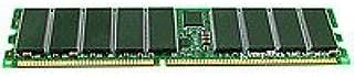 Kingston ValueRAM Memory - 2 GB - DIMM 184-pin - DDR (KVR333D4R25/2G)