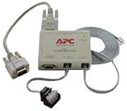 APC AP9830 UPS Remote Power Off Interface (Discontinued by Manufacturer)
