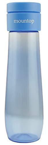 mountop Smart Water Bottle with Reminder, Tracking Water Intake, Leak-Proof and BPA-Free 500ml/17oz...