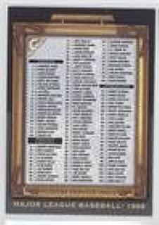 Best 1998 topps baseball checklist Reviews