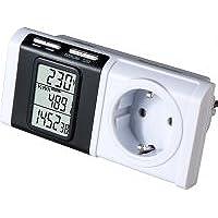 Monitor de Consumo Eléctrico Electo