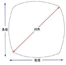 NARUMI(ナルミ)スタイルズ(Styles)スクエアボウルホワイト20(18)cm50481-3411