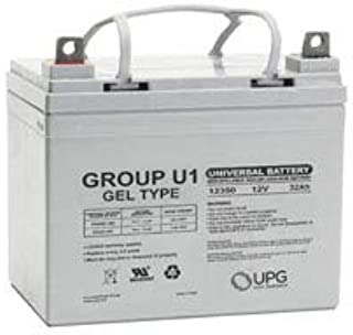Replacement For Murray Ohio Mfg Co 12.5hp/40 Riding Mower 12.5 Hp Lawn Tractor And Mower 31ah Gel Battery This Item Is Not Manufactured By Murray Ohio Mfg Co