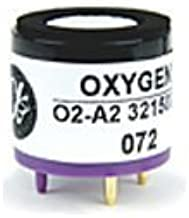 Replacement Oxygen Sensor for Biosystems Multipro