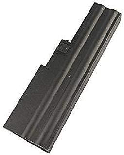 AC Doctor INC Li-ion Laptop Battery for IBM ThinkPad T60 T60p T61 T61p R61i R61e R61 R60e R60 R500 T500 W500 Series, 5200mAh/10.8V/6-Cell