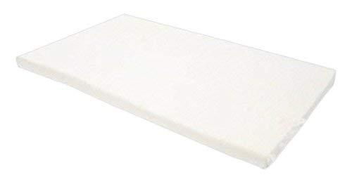 Milliard Mini-Crib Memory Foam Mattress Topper - Sized for The Mini Crib – Does Not Fit Playard or Standard Crib