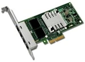 49Y4230 Intel Ethernet Dual Port Server Adapter I340-T2 - Naturawell update