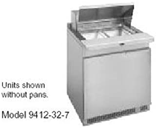 randell 9412 32 7