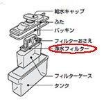 【ゆうパケット対応品】 シャープ[S