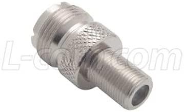 Coaxial Adapter, UHF Female / F Female