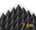 Pyra 7110, ca. 100 x 100 x 7 cm, antraciet zwart, FSE (brandvertragend volgens MVSS302) (verpakkingseenheid = 500 platen = ca. 500 m²).