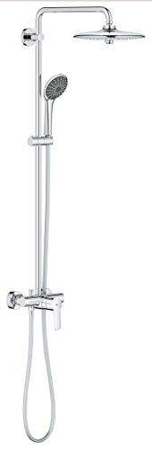 GROHE Vitalio Joy System 260 | Duschsystem mit Einhandmischer für die Wandmontage, Ecojoy | 27684001
