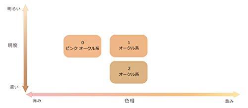 ちふれBBクリーム1オークル系50グラム(x1)