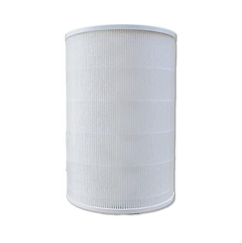 Luftreiniger Filter kompatibel mit XIAOMI Luftreiniger Air Purifier 2, 2H, 2S, 3, 3H und Pro von doctor-san | über 99,97{def4c918b5ad2deafe9815459254f278d40a7a4d51f420cfb38e6aa3418e8e2c} Filterleistung | Filteralternative