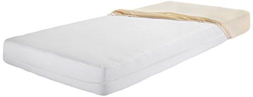 Dormisette Matratzenvollschutz, Weiß