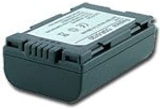 Panasonic CGR-D08S, CGR-D120 Replacement Battery for Panasonic AG, AJ, PV Camcorders