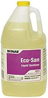 Best eco-san liquid sanitizer Reviews