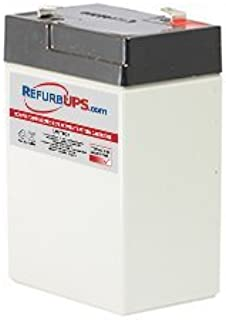 5.2 Amp 625 VA UL and cUL Listed NEMA 5-15R Output Receptacles UPS and Convenience 50//60 Hz Operation 120 VAC STABILINE SKN625 P//N SKN625 SKN Series Uninterruptible Power Supply 1ɸ 375W