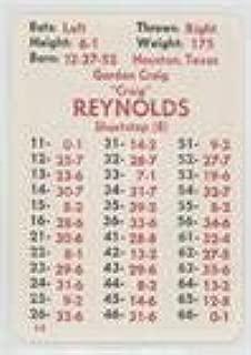 Craig Reynolds (Baseball Card) 1981 APBA Baseball 1980 Season - [Base] #CRRE