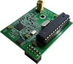 DVMEGA UHF Singleband DSTAR Radio for Raspberry Pi