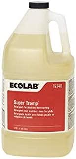 Best super trump ecolab Reviews
