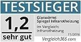 Infrarotheizung 450 Watt ESG Spiegel Glaswärmt Spiegelheizung - 5