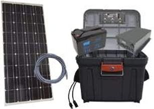 【防災・災害・非常時対策】独立型ソーラー90W発電キット SGK-90
