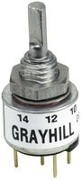 Absolute Rotary Encoder, 8 CPR, Grayhill 26 Series