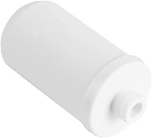 Listado de Cartuchos de filtrado para el agua que Puedes Comprar On-line. 4