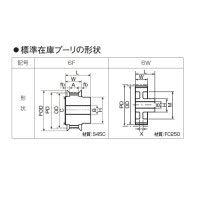ゲイツ・ユニッタ・アジア P64-8M-20-6W パワーグリップタイミングプーリー