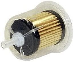 Best wix inline fuel filter 1/4 Reviews