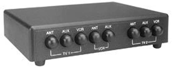 Magnadyne VCS-10 Video Switching Center