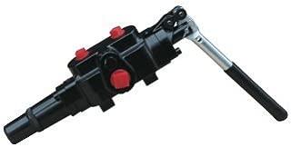 Hydraulic Log Splitter Valve, 25GPM, 3500PSI, Adjustable Detent