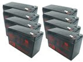 Powerware 5125 RM 48V EBM Replacement UPS Batteries