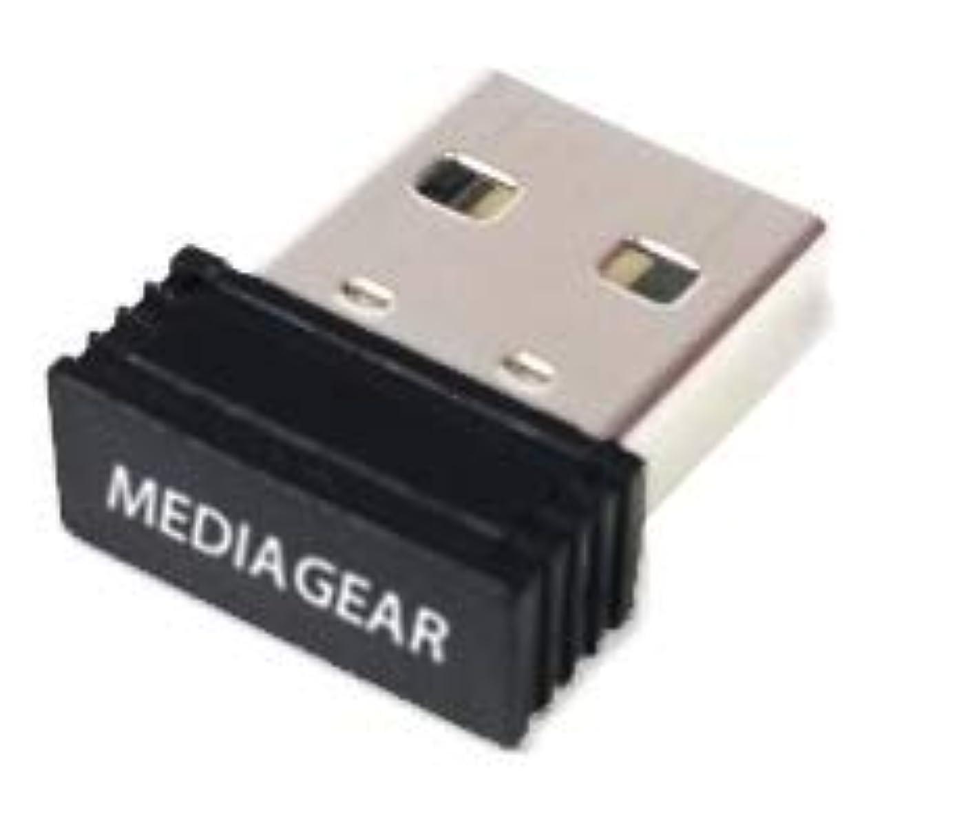 倒錯コールド説教するPCブリッジアダプタ – シームレスPC用ソフトウェア。モバイルまたはスマートフォンからWindowsデスクトップまたはノートパソコンへ。画像、写真、ビデオ、コンタクト、テキストなどの大きなファイル転送。