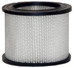 Best midget air filter Reviews